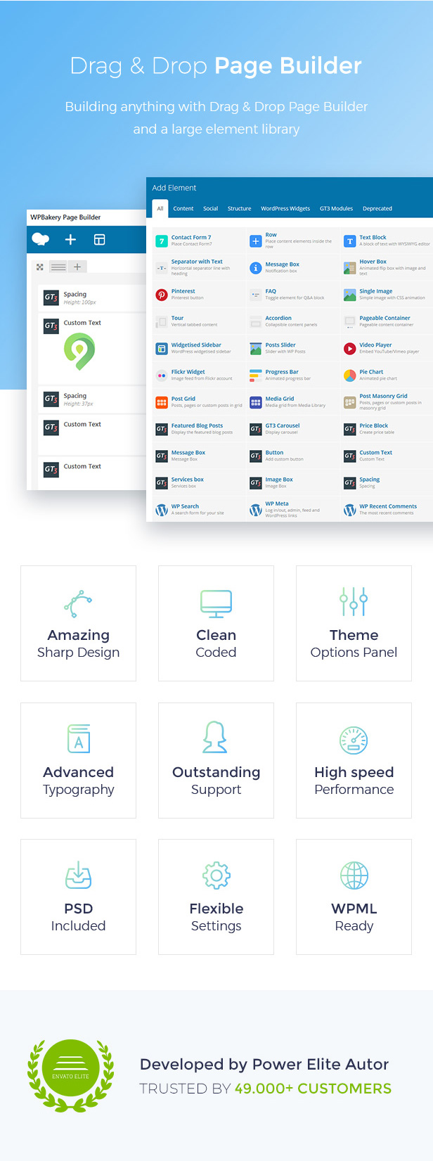 Surf School Lessons and Clubs WordPress Theme - Surfy - 8